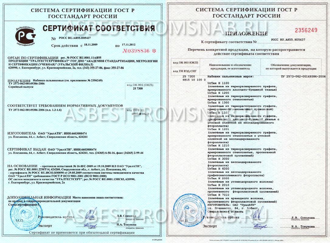 Огнеупорная набивка сертификат